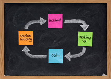 the cycle of domestic violence